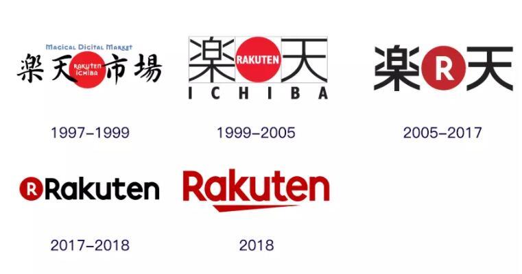 日本乐天更换logo.jpg