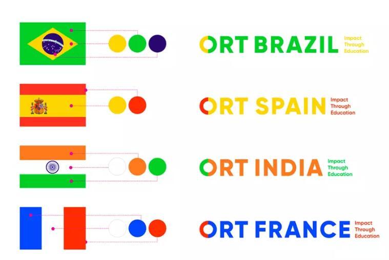 国际犹太人培训就业组织world Ort启用新logo2.jpg