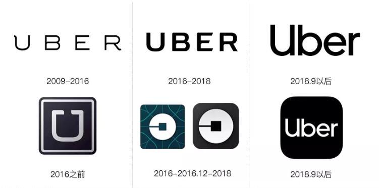 优步更换新logo1.jpg