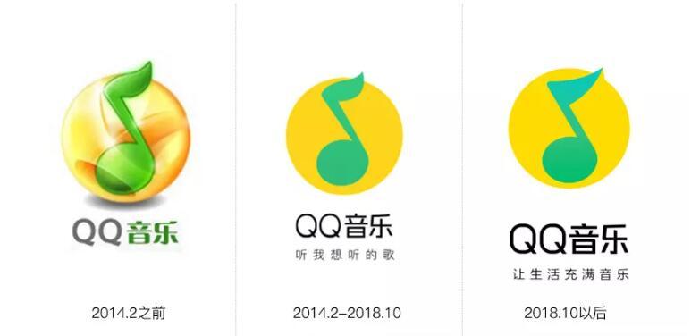 qq音乐品牌logo升级.jpg