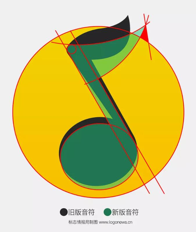 qq音乐品牌logo升级3.jpg