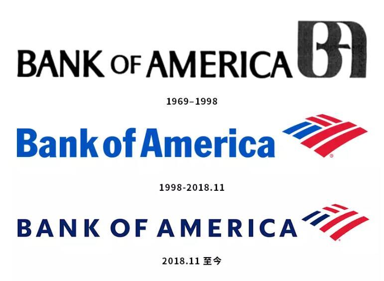 美国银行首次调整品牌logo1.jpg