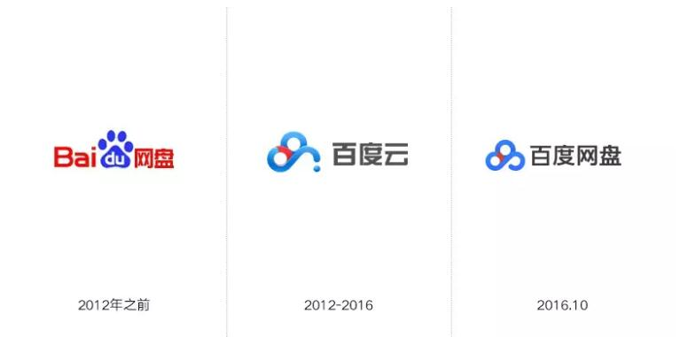 百度网盘更换新logo4.jpg