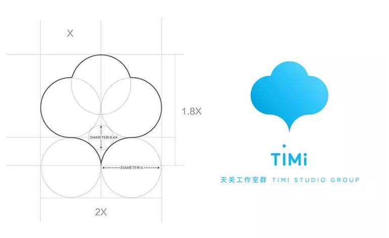 腾讯天美工作室更换新logo3.jpg