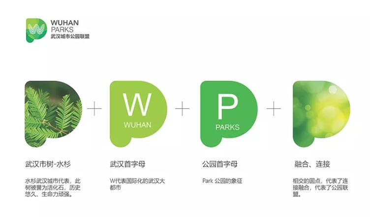 武汉7个公园统一更换logo25.jpg