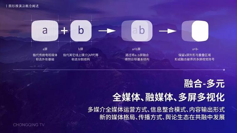 重庆卫视新台标设计6.jpg