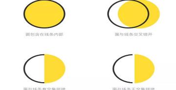线面图标设计制作解析